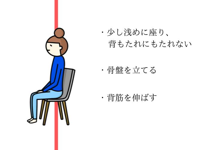 correct sitting form